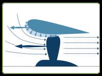 La tuyère marine en marche avant crée une poussée supplémentaire par aspiration.